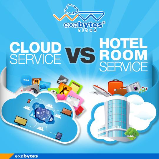 Cloud Hosting VS Hotel Room Service