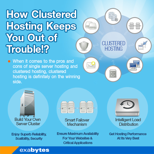 Single-Server-Hosting-vs-Clustered-Hosting1