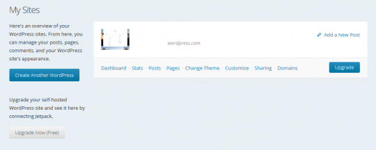 WordPress My Site Dashboard
