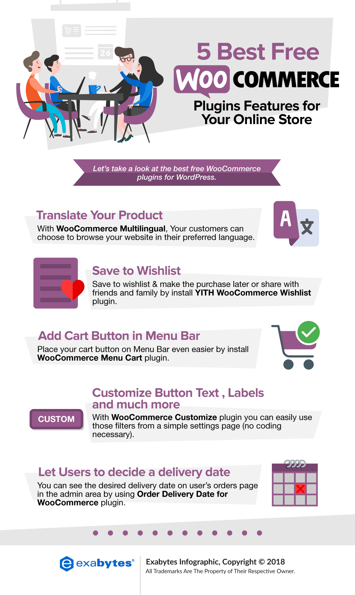 WooCommerce inforgraphic best free WordPress plugin